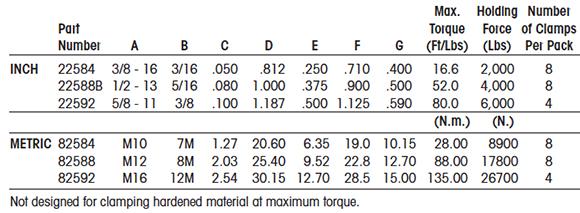 mitee-bite-22584-table.jpg